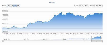 bitcoinc.JPG