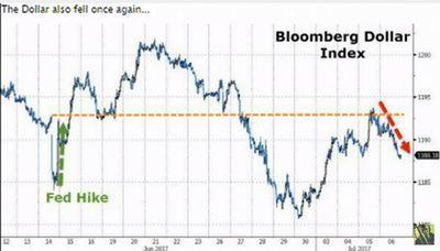 dollar index.JPG