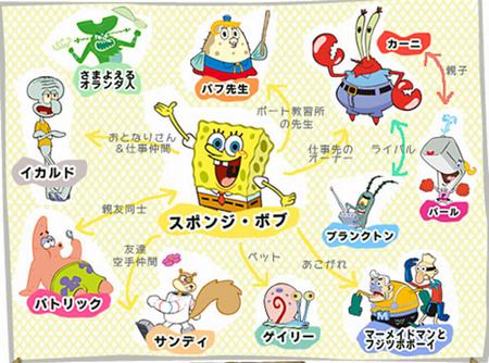 spongebob pict.PNG